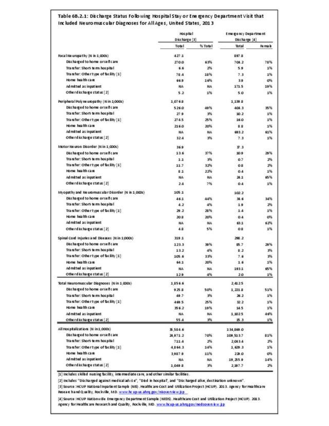 bmus_e4_T6B.2.1.pdf